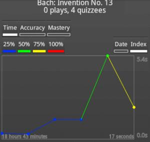 Overview of Quiz Mode Statistics